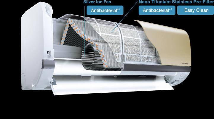 Επιλογή κλιματιστικού με ανοξείδωτα φίλτρα