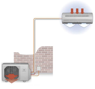 split-type-air-conditioner